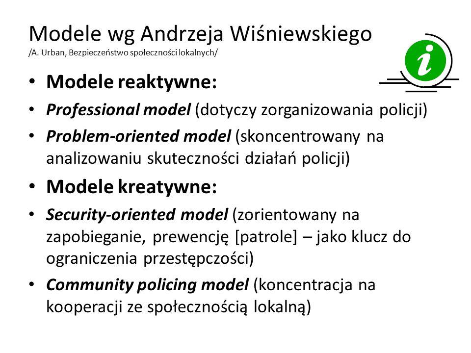 """Community policing - pojęcie """"Strategia zapobiegania przestępczości (…) zorientowana na budowanie partnerstwa między policją, społecznościami lokalnymi oraz instytucjami administracji państwowej i samorządowej."""