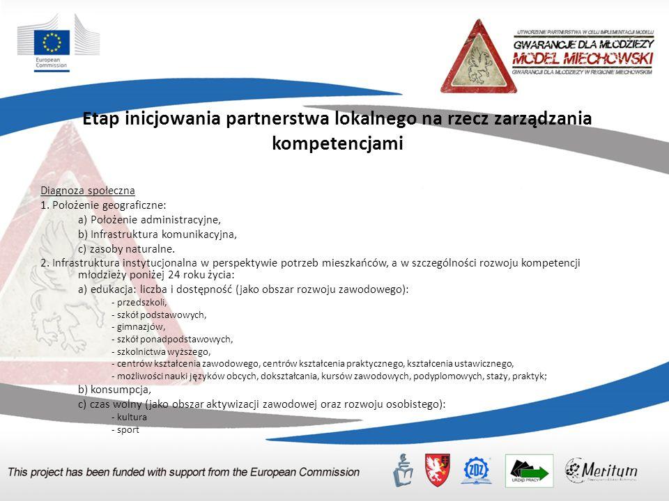 Etap inicjowania partnerstwa lokalnego na rzecz zarządzania kompetencjami Diagnoza społeczna 1.