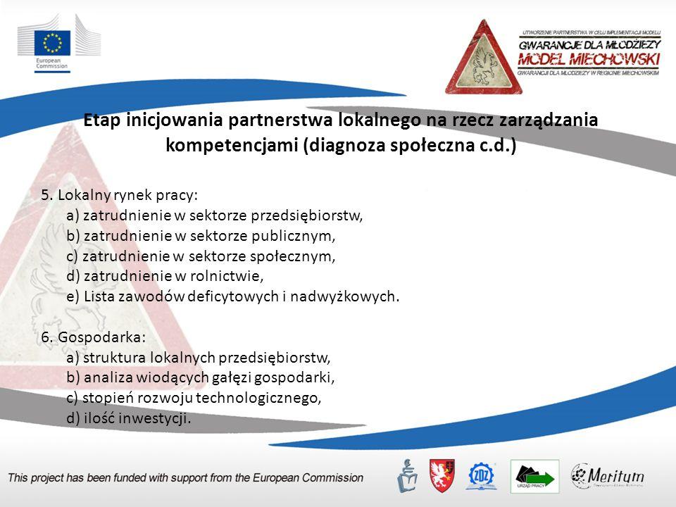 Etap inicjowania partnerstwa lokalnego na rzecz zarządzania kompetencjami (diagnoza społeczna c.d.) 5.