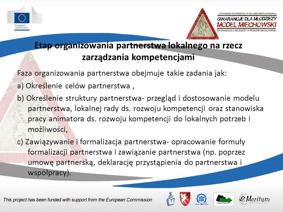 Etap organizowania partnerstwa lokalnego na rzecz zarządzania kompetencjami Faza organizowania partnerstwa obejmuje takie zadania jak: a) Określenie celów partnerstwa, b) Określenie struktury partnerstwa- przegląd i dostosowanie modelu partnerstwa, lokalnej rady ds.