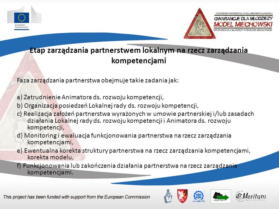 Etap zarządzania partnerstwem lokalnym na rzecz zarządzania kompetencjami Faza zarządzania partnerstwa obejmuje takie zadania jak: a) Zatrudnienie Animatora ds.