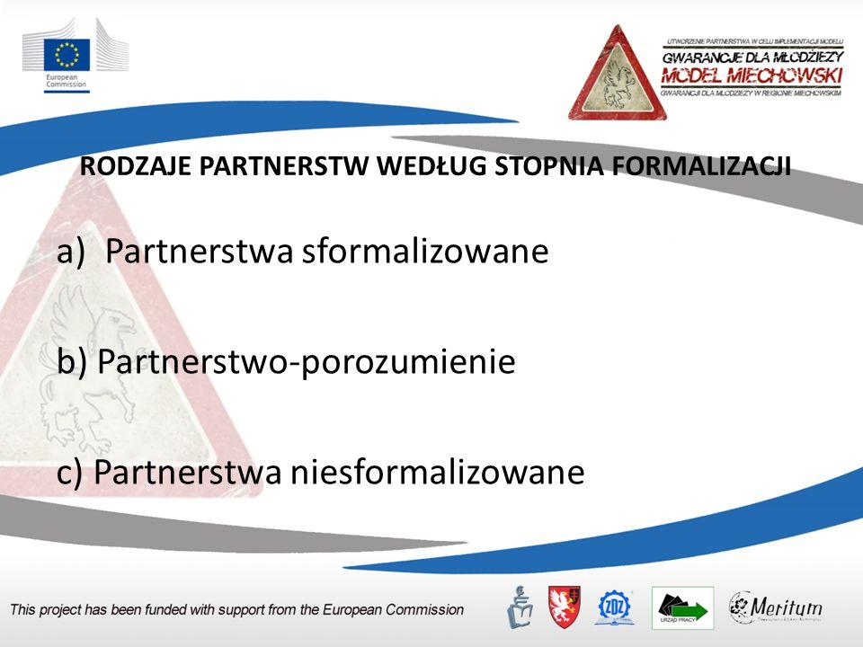 RODZAJE PARTNERSTW WEDŁUG STOPNIA FORMALIZACJI a)Partnerstwa sformalizowane b) Partnerstwo-porozumienie c) Partnerstwa niesformalizowane