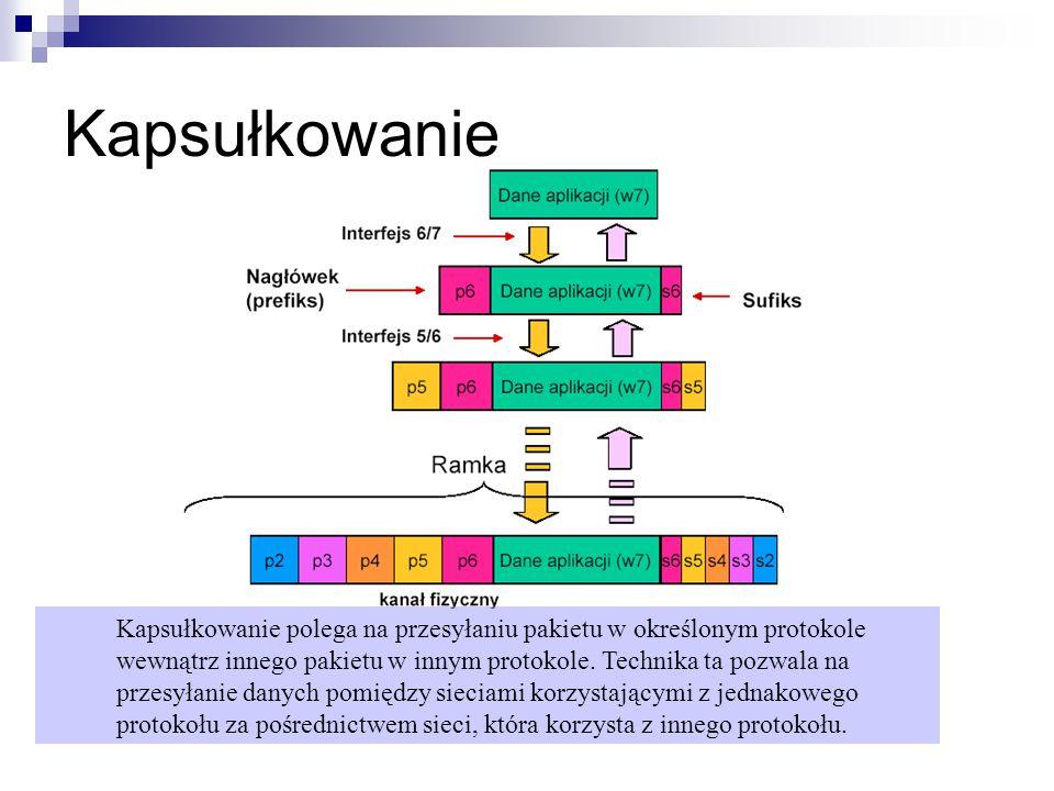 Kapsułkowanie Kapsułkowanie polega na przesyłaniu pakietu w określonym protokole wewnątrz innego pakietu w innym protokole.