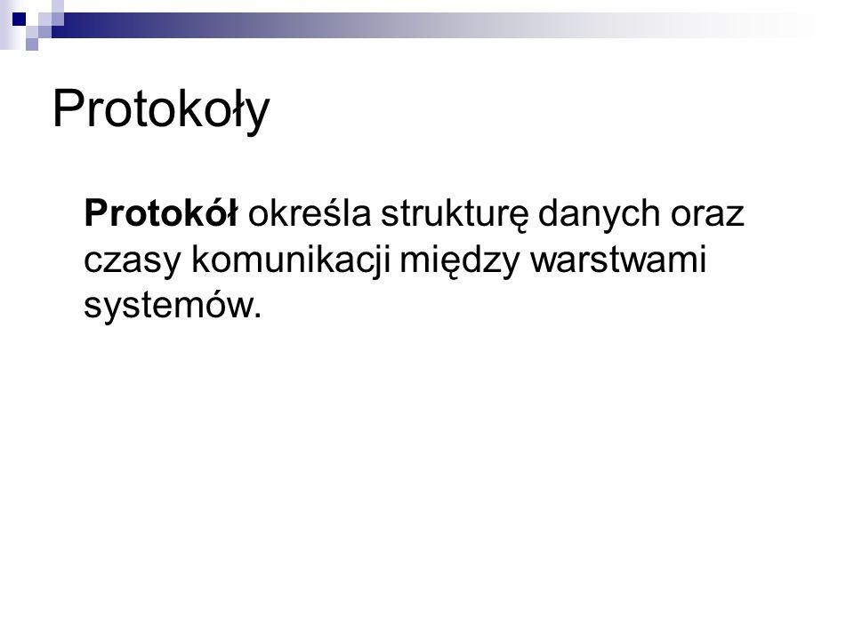 Protokoły Protokół określa strukturę danych oraz czasy komunikacji między warstwami systemów.