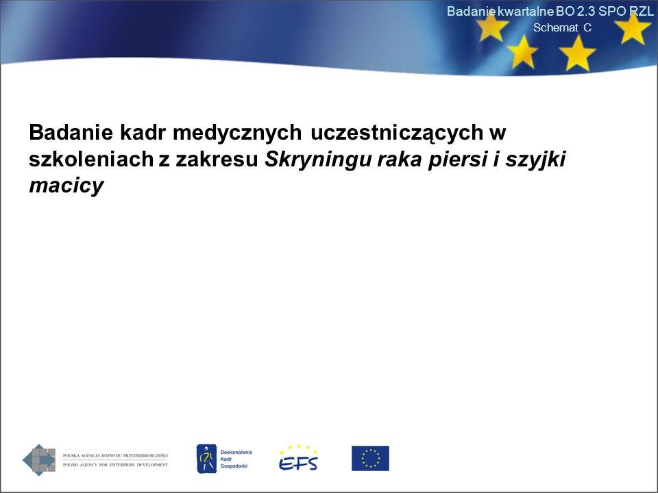Badanie kwartalne BO 2.3 SPO RZL Badanie kadr medycznych uczestniczących w szkoleniach z zakresu Skryningu raka piersi i szyjki macicy Schemat C