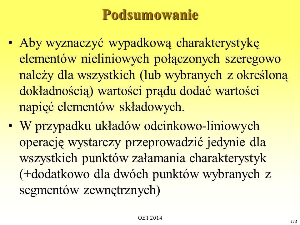 OE1 2014 114 Charakterystyka wypadkowa 3 1 5 2 3
