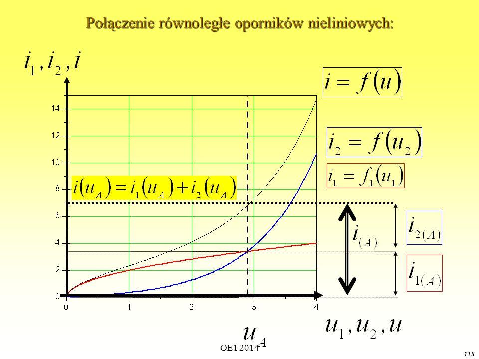 OE1 2014 117 Połączenie równoległe oporników nieliniowych Zadanie: znając charakterystyki napięciowo-prądowe obu oporników nieliniowych wyznaczyć wypadkową charakterystykę połączenia równoległego tych elementów.