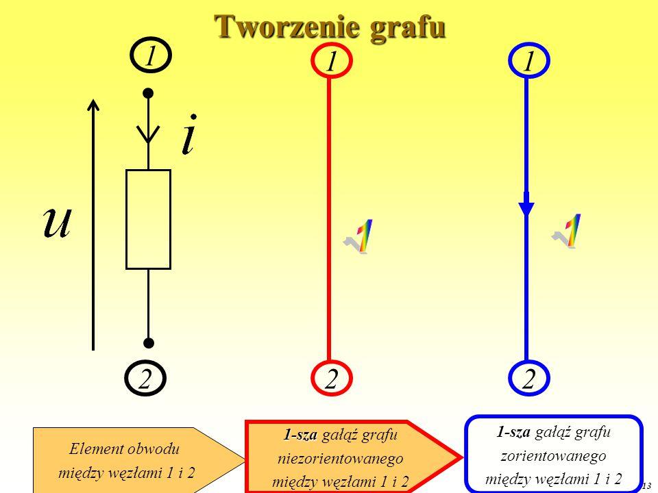 OE1 2014 12 POJĘCIA PODSTAWOWE (cd) GRAFGRAF  graficzne odwzorowanie obwodu zawierające jedynie informację o lokalizacji elementów i ich połączeniach otrzymujemy go przez zastąpienie wszystkich elementów obwodu gałęziami GRAF ZORIENTOWANYGRAF ZORIENTOWANY  graf zawierający dodatkowo informację o kierunku odniesienia sygnałów gałęziowych (może być zorientowany prądowo, napięciowo lub w sposób uniwersalny)