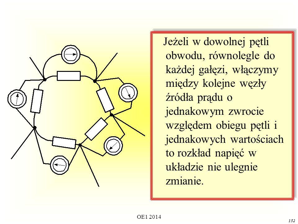 OE1 2014 151 Jeżeli we wszystkich gałęziach zbiegających się w dowolnym węźle umieścimy źródła napięcia o tym samym napięciu źródłowym i takiej orientacji względem węzła to rozpływ prądów w układzie nie ulegnie zmianie.