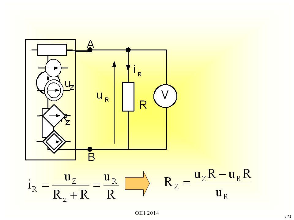 OE1 2014 172 Pomiarowe wyznaczanie parametrów źródeł zastępczych Jeśli można pomierzyć napięcie u AB na zaciskach A-B oraz prąd zwarcia i Z =i AB płynący między zwartymi zaciskami A-B badanego układu to: