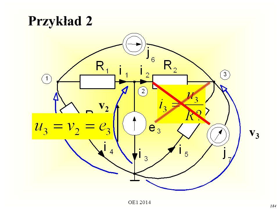OE1 2014 183 Końcowy układ równań v1v1 v3v3 v2v2