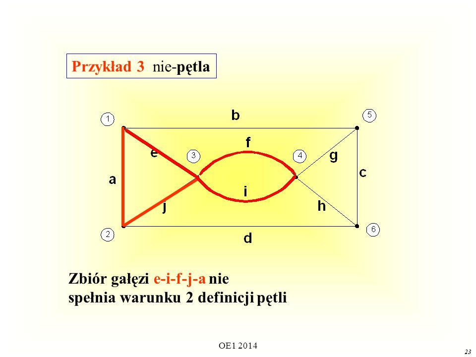 OE1 2014 22 Zbiór gałęzi e-j-a-g-c-h nie spełnia warunku 1 definicji pętli Przykład 2 nie-pętla