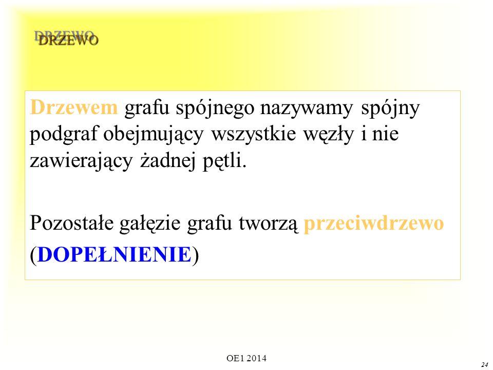 OE1 2014 23 Zbiór gałęzi e-i-f-j-a nie spełnia warunku 2 definicji pętli Przykład 3 nie-pętla