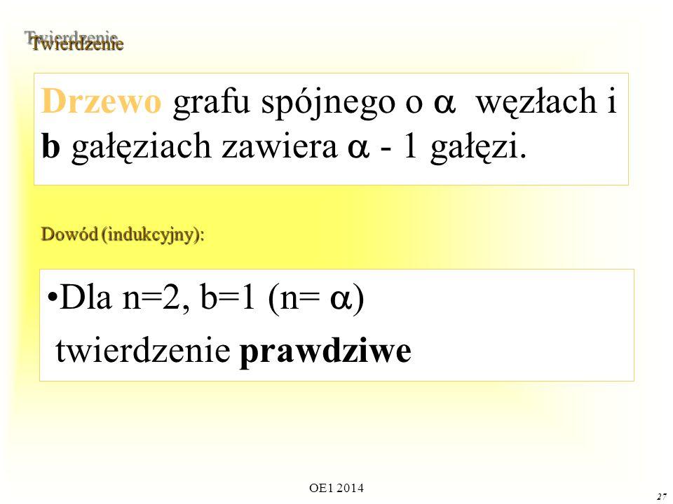 OE1 2014 26 Zbiór gałęzi e-f-g-h-j spełnia warunki definicji drzewa Przykład 2 DRZEWO