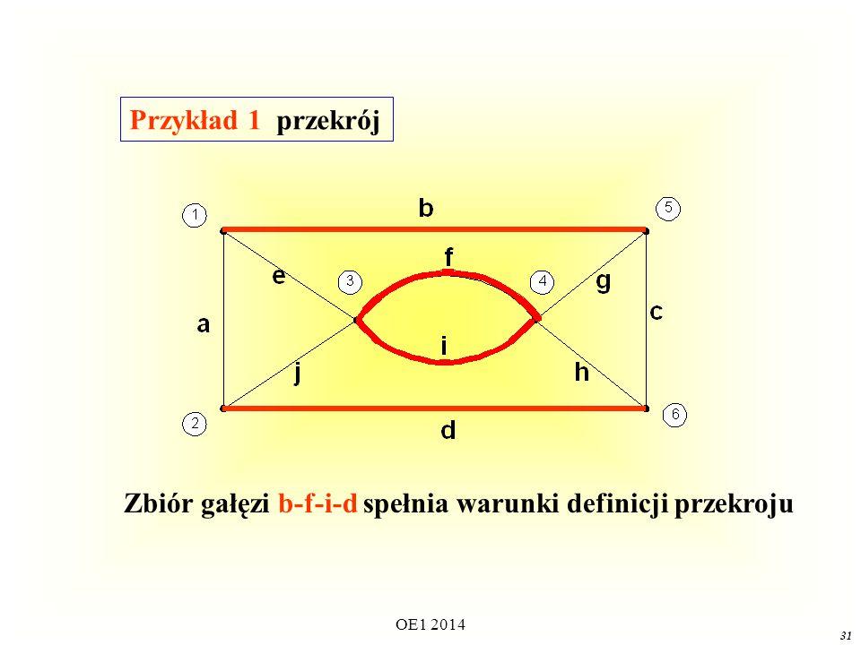 OE1 2014 30 PRZEKRÓJ Przekrojem grafu spójnego nazywamy zbiór gałęzi spełniający następujące warunki (1) usunięcie wszystkich gałęzi przekroju bez węzłów końcowych powoduje podział grafu na dwa podgrafy (2) usunięcie wszystkich gałęzi przekroju poza jedną nie narusza spójności grafu.