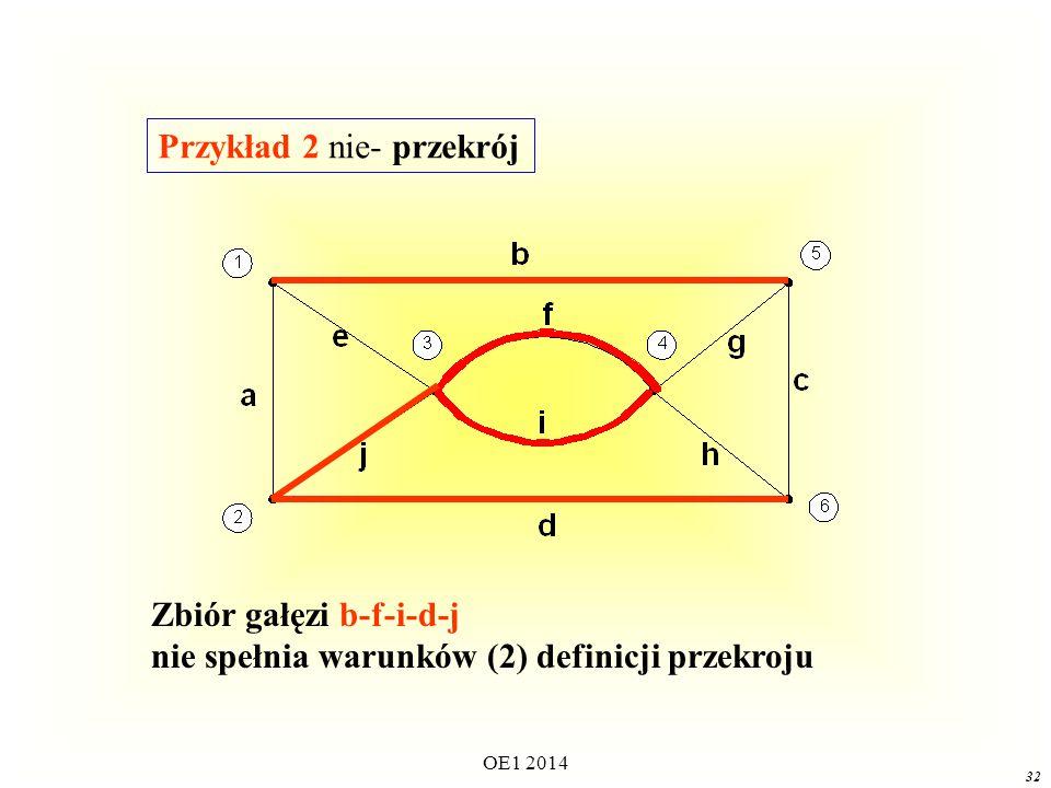 OE1 2014 31 Zbiór gałęzi b-f-i-d spełnia warunki definicji przekroju Przykład 1 przekrój