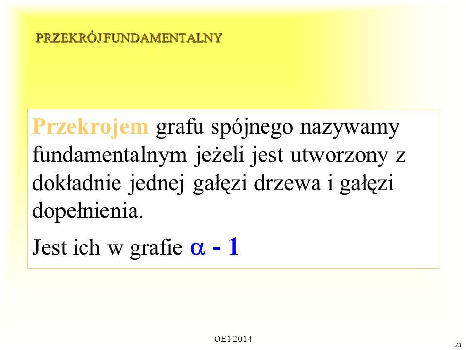 OE1 2014 32 Zbiór gałęzi b-f-i-d-j nie spełnia warunków (2) definicji przekroju Przykład 2 nie- przekrój