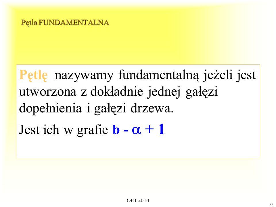 OE1 2014 34 Przekroje fundamentalne dla drzewa e-f-g-c-d (1) eab (2) fbija (3) gbhja (4) chja (5) dja DRZEWO grafu i przekroje fundamentalne