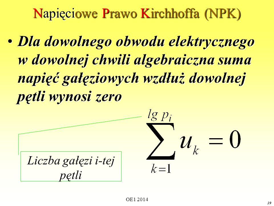 OE1 2014 38 DEFINICJA GRAFU PLANARNEGO: Graf planarny to taki graf, który może być narysowany na płaszczyźnie tak aby gałęzie przecinały się tylko w węzłach.