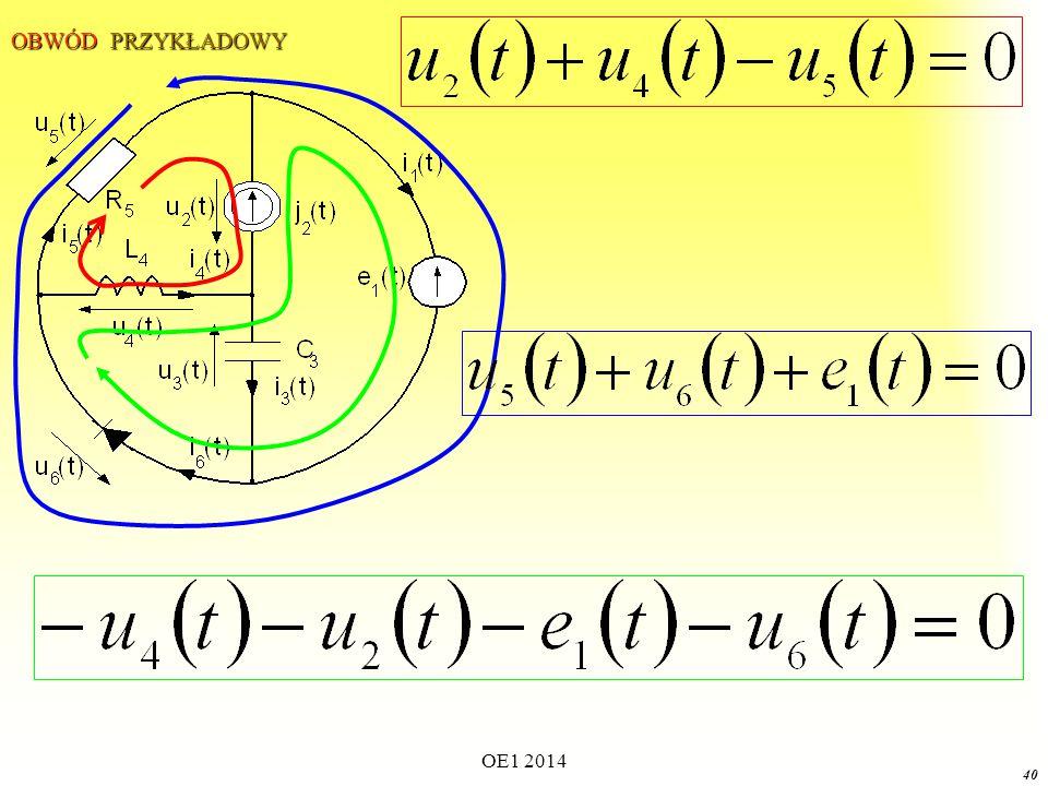 OE1 2014 39 Napięciowe Prawo Kirchhoffa (NPK) Dla dowolnego obwodu elektrycznego w dowolnej chwili algebraiczna suma napięć gałęziowych wzdłuż dowolnej pętli wynosi zeroDla dowolnego obwodu elektrycznego w dowolnej chwili algebraiczna suma napięć gałęziowych wzdłuż dowolnej pętli wynosi zero Liczba gałęzi i-tej pętli