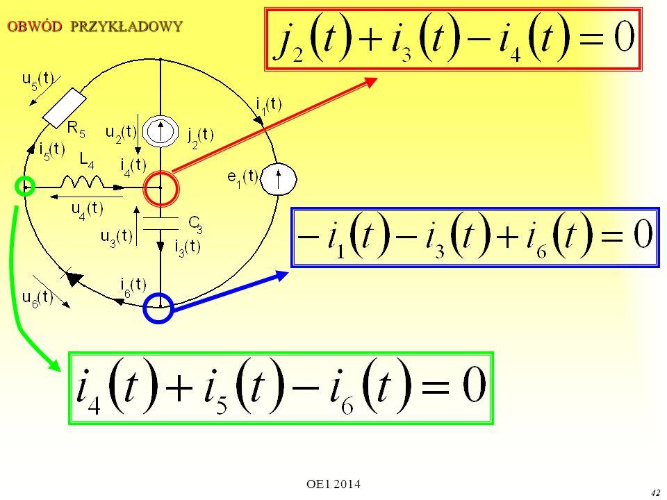 OE1 2014 41 Prądowe Prawo Kirchhoffa (PPK) Dla dowolnego obwodu elektrycznego w dowolnej chwili algebraiczna suma prądów w dowolnym węźle wynosi zeroDla dowolnego obwodu elektrycznego w dowolnej chwili algebraiczna suma prądów w dowolnym węźle wynosi zero Liczba gałęzi zbiegających się w i- tym węźle