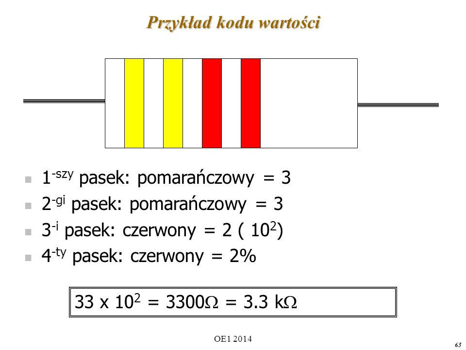 OE1 2014 64 Pasek 1, pole # Pasek 2, pole # Pasek 4, tolerancja w % Pasek 3, mnożnik (ile zer?) PASEK 1: żółty  4..............4PASEK 1: żółty  4..............4 PASEK 2: fiolet  7...............7PASEK 2: fiolet  7...............7 PASEK 3: czerwony  2.......00PASEK 3: czerwony  2.......00 PASEK 4: złoty 5%(tol.) 4700PASEK 4: złoty 5%(tol.) 4700  Przykład: 4K7  4700  (węglowy)