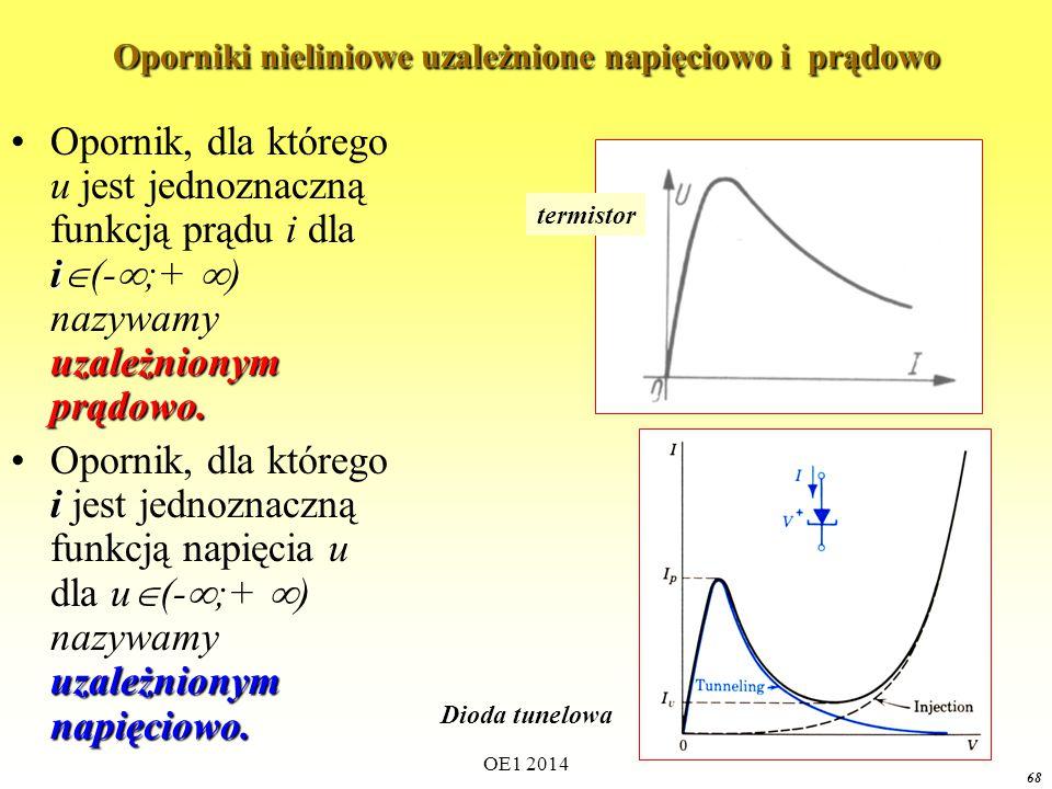 OE1 2014 67 Oporniki nieliniowe: rezystancja dynamiczna Proporcjonalna do tangensa nachylenia stycznej w danym punkcie