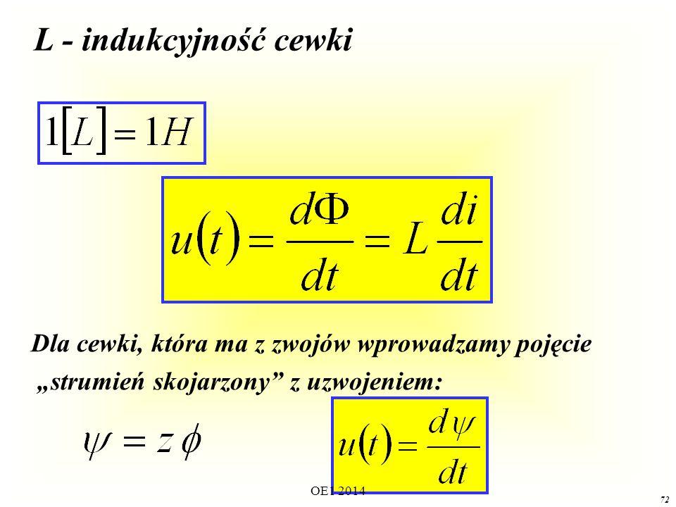 Cewka Strumień magnetyczny przenikający przez uzwojenie jest proporcjonalny do prądu i gdy i u L charakterystyka strumieniowo-prądowa cewki liniowej jest linią prostą przechodzącą przez początek układu współrzędnych.