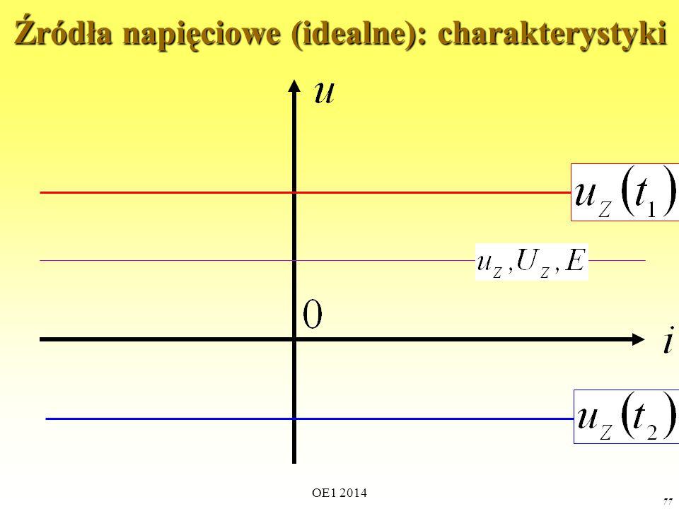 76 Źródła napięciowe Źródłem napięciowym jest dwukońcówkowy element posiadający na swoich zaciskach zadane napięcie u z (t) niezależne od wartości prądu płynącego przez źródło.