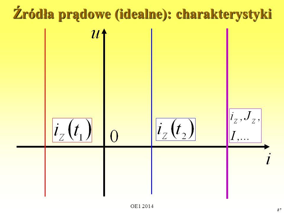 OE1 2014 86 Źródła prądowe Źródłem prądowym jest dwukońcówkowy element przez którego zaciski płynie zadany prąd i z (t) niezależnie od wartości napięcia panującego na jego zaciskach.