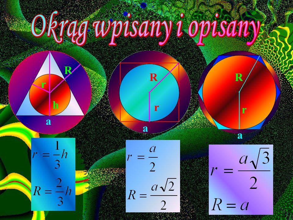 Kąt wpisany jest dwa razy mniejszy od kąta środkowego opartego na tym samym łuku. α α α α 2α2α Kąty wpisane oparte na tym samym łuku maja równe miary.