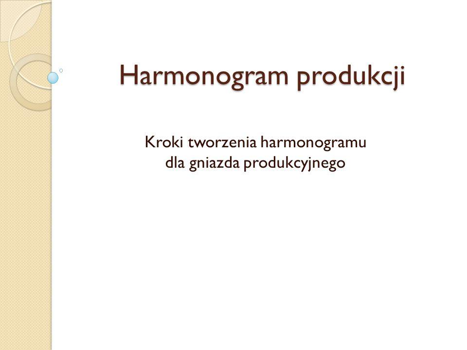 Harmonogram produkcji Kroki tworzenia harmonogramu dla gniazda produkcyjnego