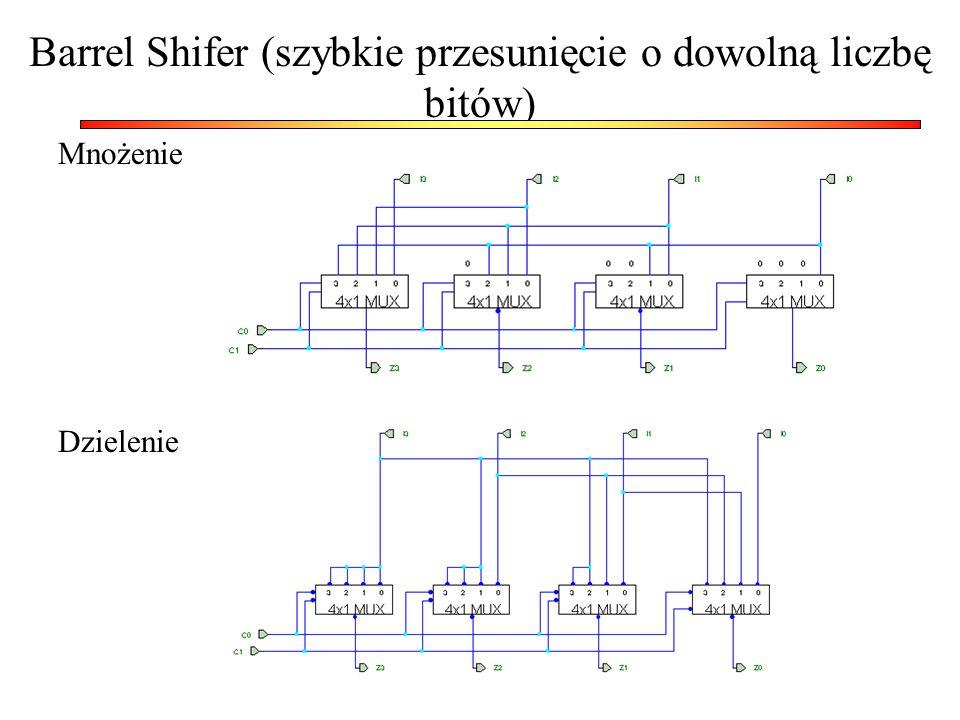 Barrel Shifer (szybkie przesunięcie o dowolną liczbę bitów) Mnożenie Dzielenie