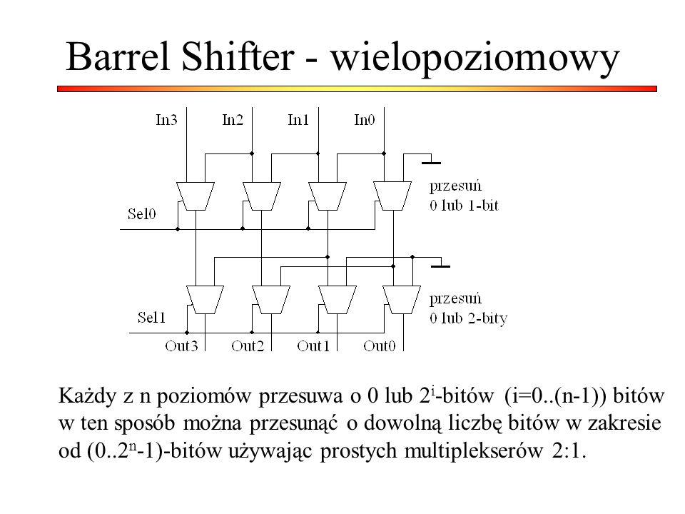Barrel Shifter - wielopoziomowy Każdy z n poziomów przesuwa o 0 lub 2 i -bitów (i=0..(n-1)) bitów w ten sposób można przesunąć o dowolną liczbę bitów