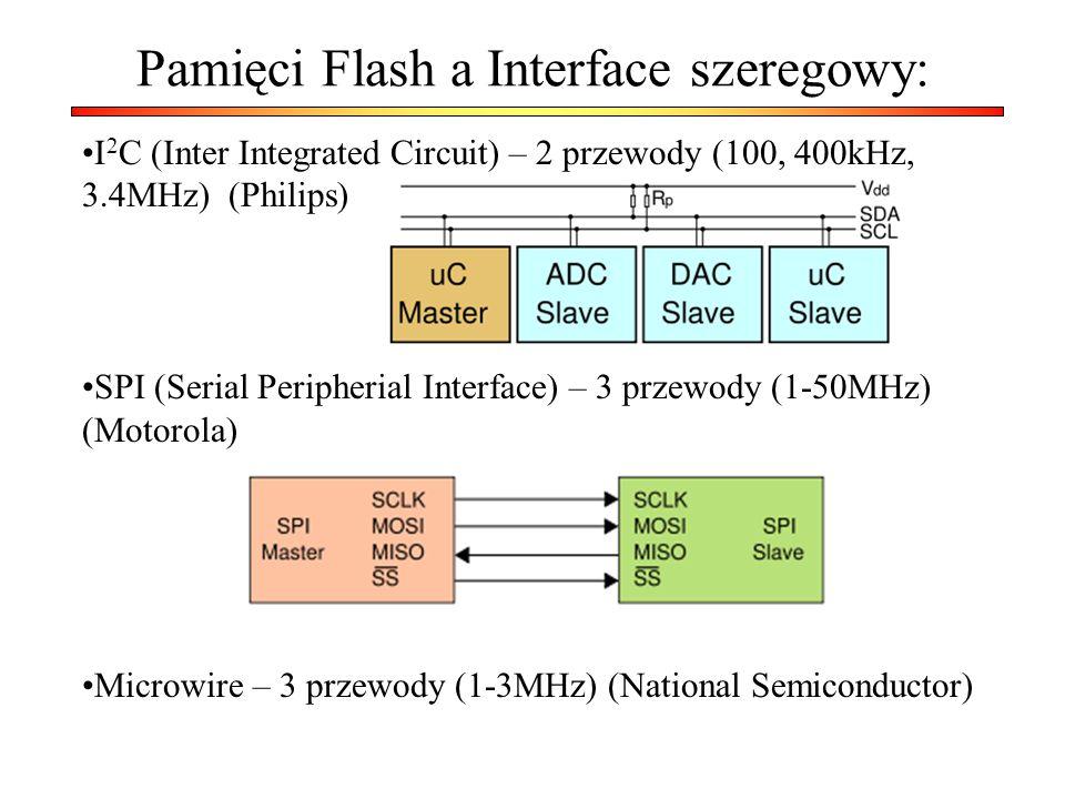 Pamięci Flash a Interface szeregowy: I 2 C (Inter Integrated Circuit) – 2 przewody (100, 400kHz, 3.4MHz) (Philips) SPI (Serial Peripherial Interface)