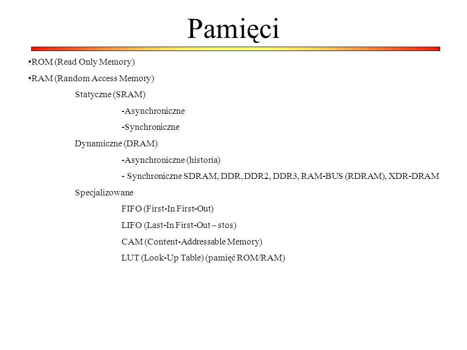 Pamięci ROM (Read Only Memory) RAM (Random Access Memory) Statyczne (SRAM) -Asynchroniczne -Synchroniczne Dynamiczne (DRAM) -Asynchroniczne (historia)