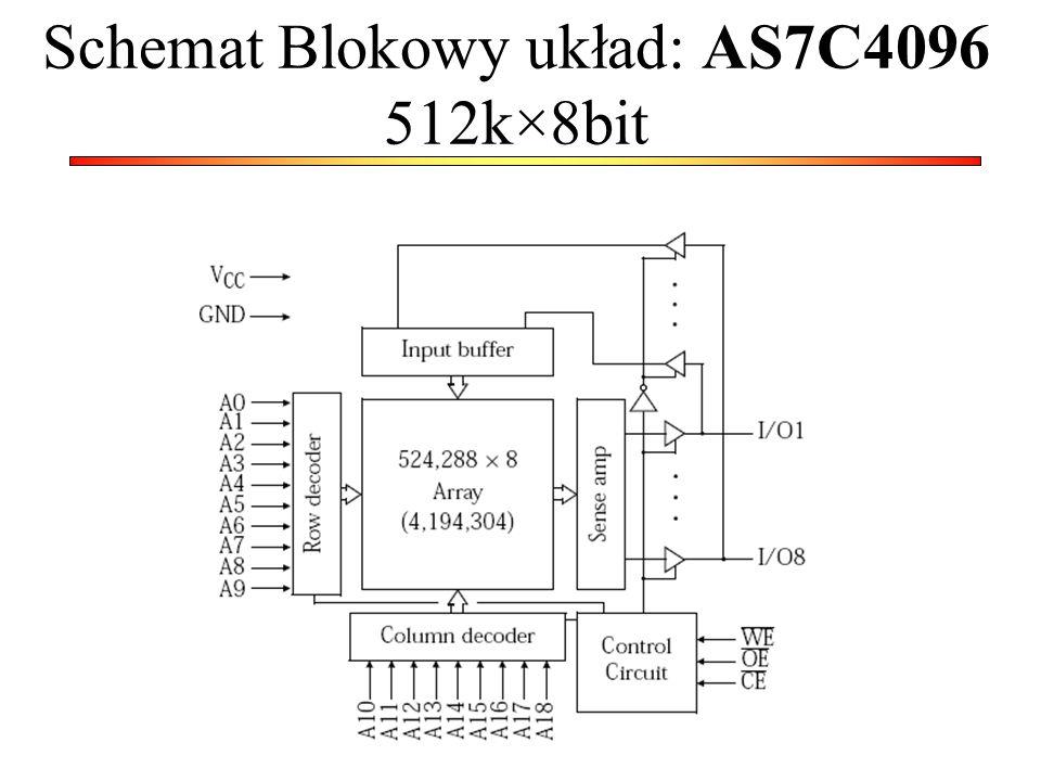 Schemat Blokowy układ: AS7C4096 512k×8bit