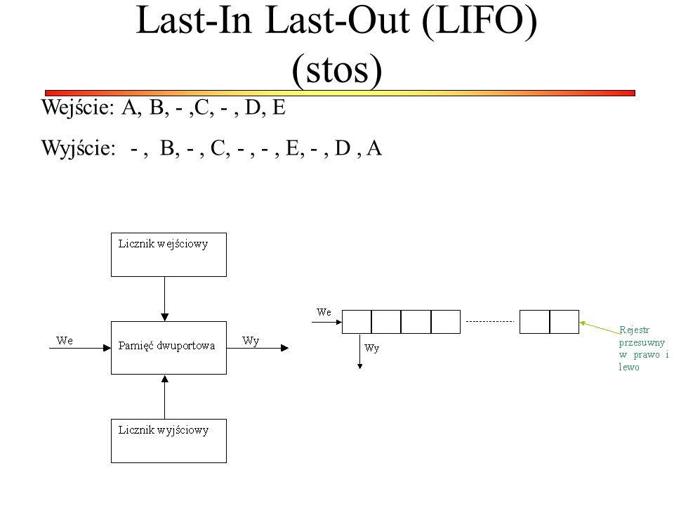Last-In Last-Out (LIFO) (stos) Wejście: A, B, -,C, -, D, E Wyjście: -, B, -, C, -, -, E, -, D, A