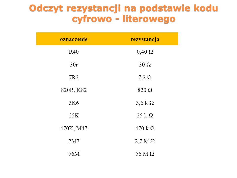 Odczyt rezystancji na podstawie kodu cyfrowo - literowego oznaczenierezystancja R400,40 Ω 30r30 Ω 7R27,2 Ω 820R, K82820 Ω 3K63,6 k Ω 25K25 k Ω 470K, M