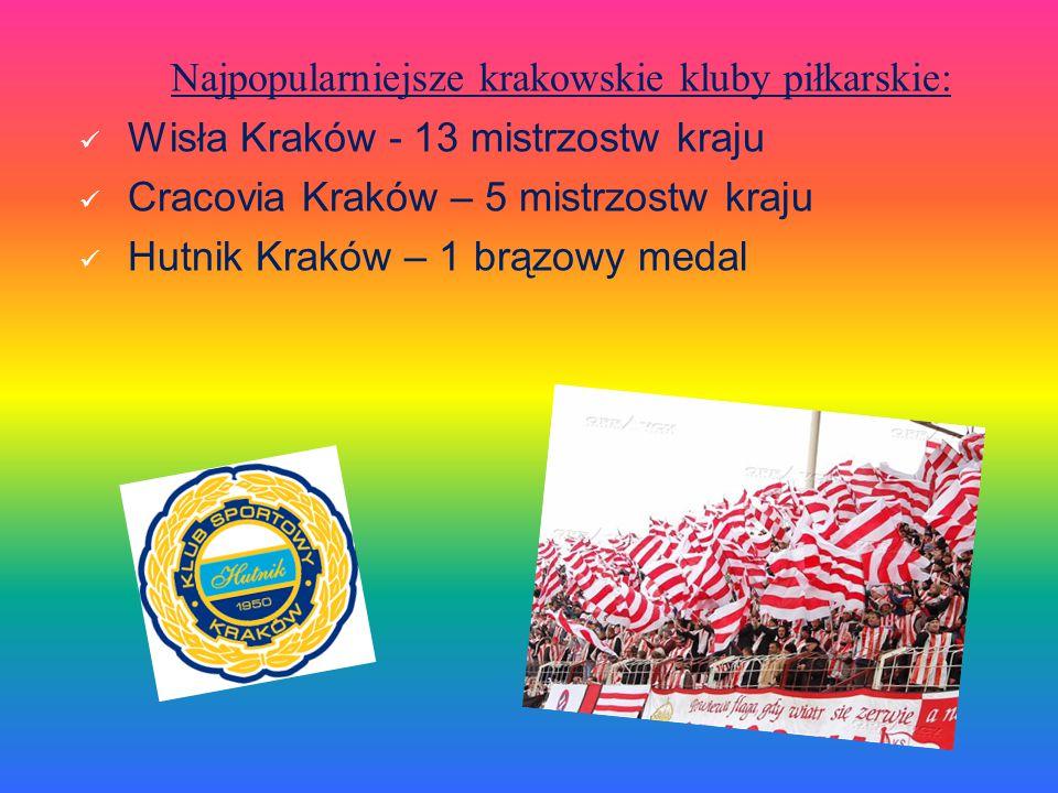 Najpopularniejsze krakowskie kluby piłkarskie: Wisła Kraków - 13 mistrzostw kraju Cracovia Kraków – 5 mistrzostw kraju Hutnik Kraków – 1 brązowy medal