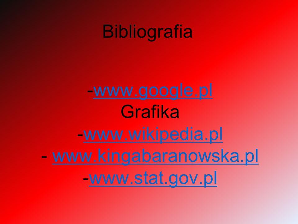 Bibliografia -www.google.plwww.google.pl Grafika -www.wikipedia.plwww.wikipedia.pl - www.kingabaranowska.plwww.kingabaranowska.pl -www.stat.gov.plwww.