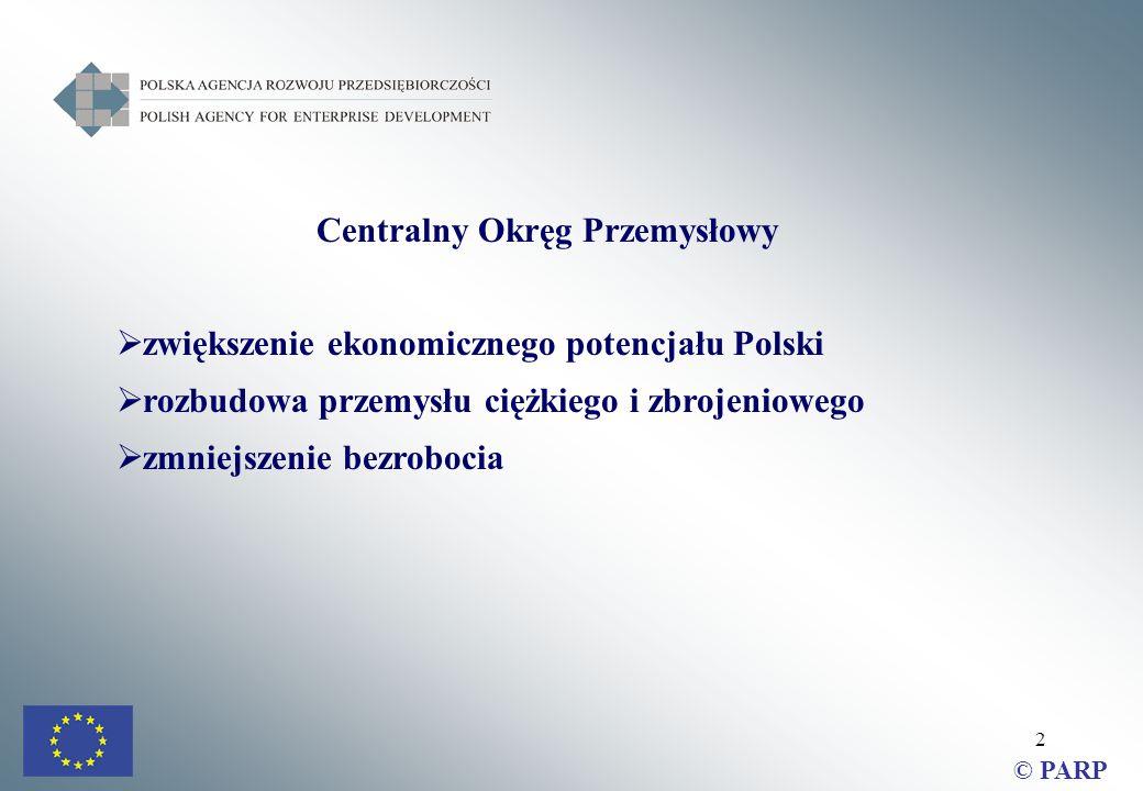 2 Centralny Okręg Przemysłowy  zwiększenie ekonomicznego potencjału Polski  rozbudowa przemysłu ciężkiego i zbrojeniowego  zmniejszenie bezrobocia © PARP