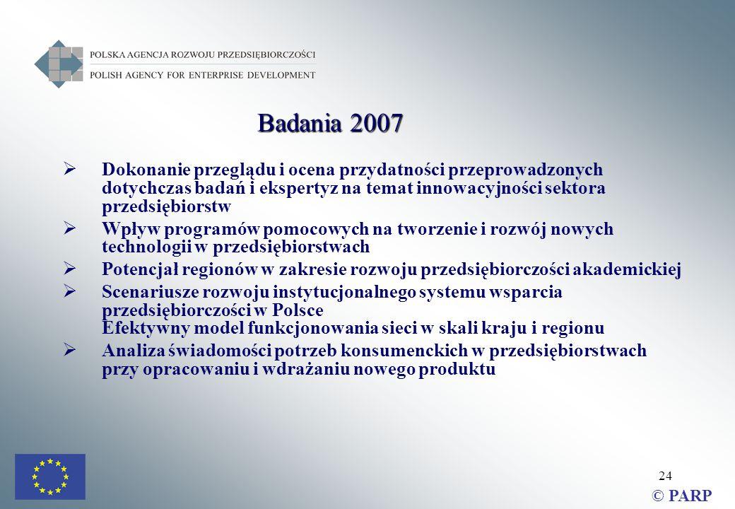 24  Dokonanie przeglądu i ocena przydatności przeprowadzonych dotychczas badań i ekspertyz na temat innowacyjności sektora przedsiębiorstw  Wpływ programów pomocowych na tworzenie i rozwój nowych technologii w przedsiębiorstwach  Potencjał regionów w zakresie rozwoju przedsiębiorczości akademickiej  Scenariusze rozwoju instytucjonalnego systemu wsparcia przedsiębiorczości w Polsce Efektywny model funkcjonowania sieci w skali kraju i regionu  Analiza świadomości potrzeb konsumenckich w przedsiębiorstwach przy opracowaniu i wdrażaniu nowego produktu © PARP Badania 2007
