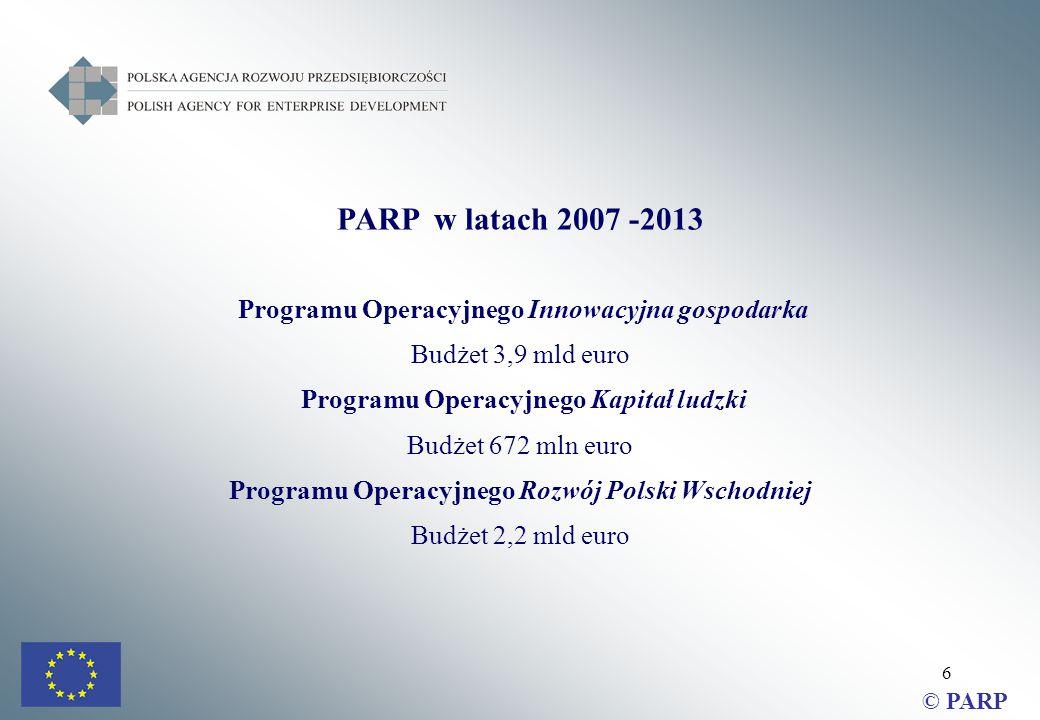 6 PARP w latach 2007 -2013 Programu Operacyjnego Innowacyjna gospodarka Budżet 3,9 mld euro Programu Operacyjnego Kapitał ludzki Budżet 672 mln euro Programu Operacyjnego Rozwój Polski Wschodniej Budżet 2,2 mld euro © PARP