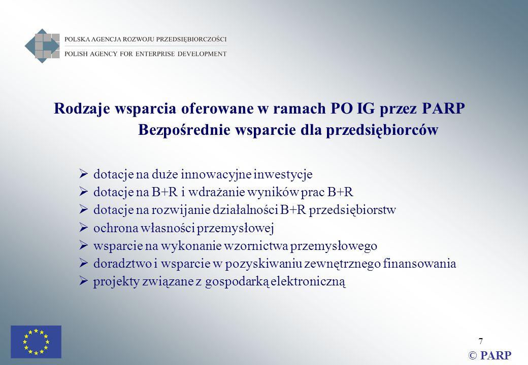 7 Rodzaje wsparcia oferowane w ramach PO IG przez PARP Bezpośrednie wsparcie dla przedsiębiorców  dotacje na duże innowacyjne inwestycje  dotacje na B+R i wdrażanie wyników prac B+R  dotacje na rozwijanie działalności B+R przedsiębiorstw  ochrona własności przemysłowej  wsparcie na wykonanie wzornictwa przemysłowego  doradztwo i wsparcie w pozyskiwaniu zewnętrznego finansowania  projekty związane z gospodarką elektroniczną © PARP