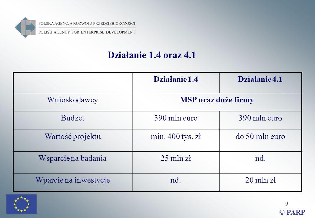 9 Działanie 1.4 oraz 4.1 Działanie 1.4Działanie 4.1 WnioskodawcyMSP oraz duże firmy Budżet390 mln euro Wartość projektumin.