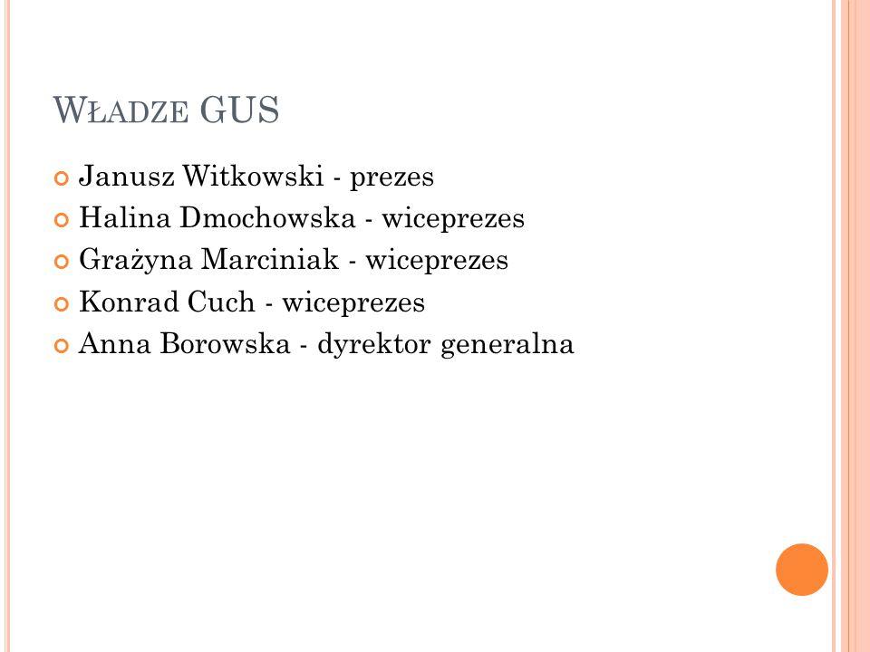 W ŁADZE GUS Janusz Witkowski - prezes Halina Dmochowska - wiceprezes Grażyna Marciniak - wiceprezes Konrad Cuch - wiceprezes Anna Borowska - dyrektor