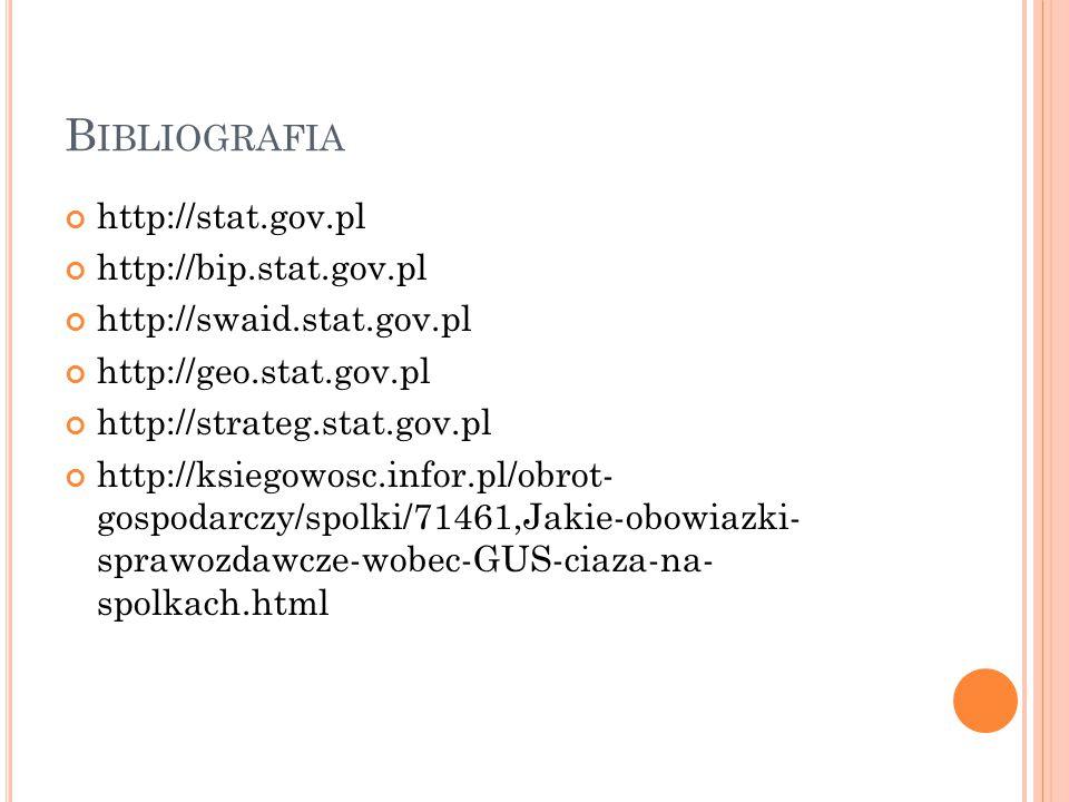 B IBLIOGRAFIA http://stat.gov.pl http://bip.stat.gov.pl http://swaid.stat.gov.pl http://geo.stat.gov.pl http://strateg.stat.gov.pl http://ksiegowosc.infor.pl/obrot- gospodarczy/spolki/71461,Jakie-obowiazki- sprawozdawcze-wobec-GUS-ciaza-na- spolkach.html