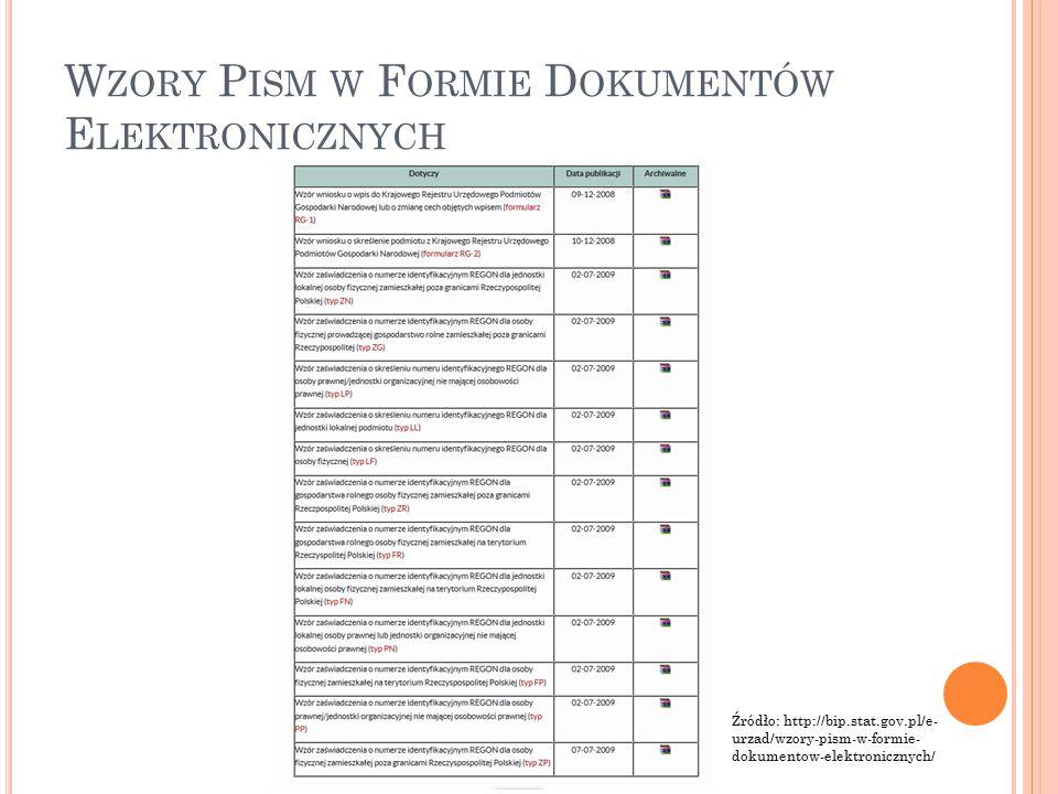 W ZORY P ISM W F ORMIE D OKUMENTÓW E LEKTRONICZNYCH Źródło: http://bip.stat.gov.pl/e- urzad/wzory-pism-w-formie- dokumentow-elektronicznych/