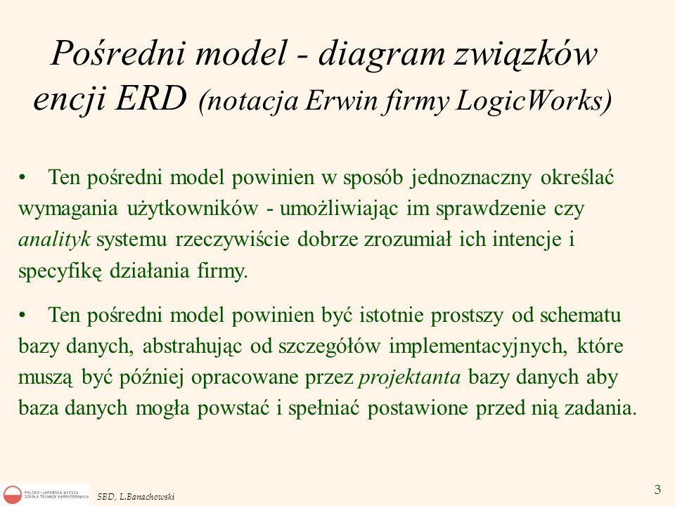 3 SBD, L.Banachowski Pośredni model - diagram związków encji ERD (notacja Erwin firmy LogicWorks) Ten pośredni model powinien w sposób jednoznaczny określać wymagania użytkowników - umożliwiając im sprawdzenie czy analityk systemu rzeczywiście dobrze zrozumiał ich intencje i specyfikę działania firmy.